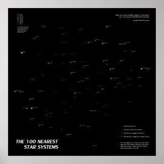 Los 100 sistemas más cercanos de la estrella posters