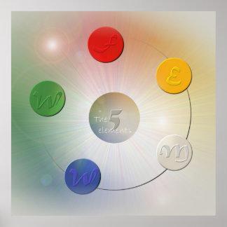 Los 5 elementos póster