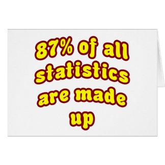 Los 87% de todas las estadísticas se componen tarjeta de felicitación