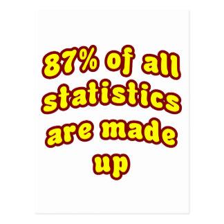 Los 87% de todas las estadísticas se componen tarjeta postal