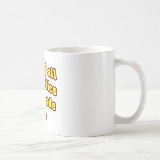 Los 87% de todas las estadísticas se componen taza