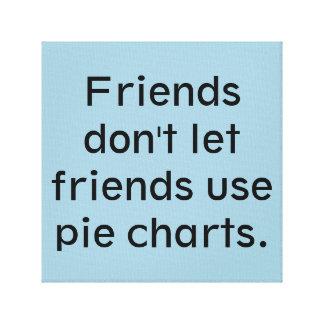 Los amigos no dejan gráficos circulares del uso de impresiones en lona estiradas