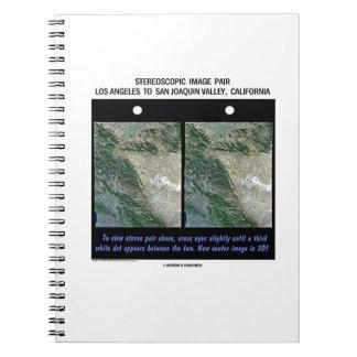 Los Angeles To San Joaquin Valley, California Notebook