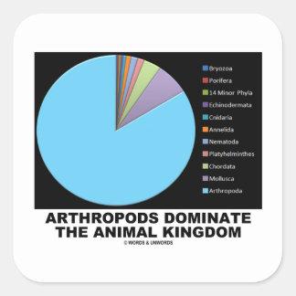 Los artrópodos dominan el reino animal colcomania cuadrada
