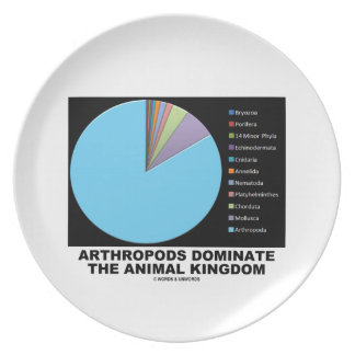Los artrópodos dominan el reino animal plato para fiesta