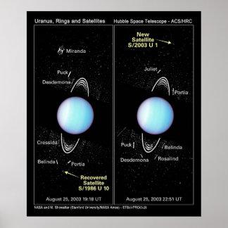 Los astrónomos han descubierto dos del MES más peq Póster