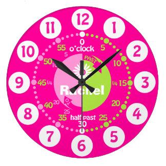 Los chicas aprenden decir a tiempo el reloj