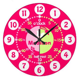 Los chicas aprenden decir a tiempo el reloj conoci