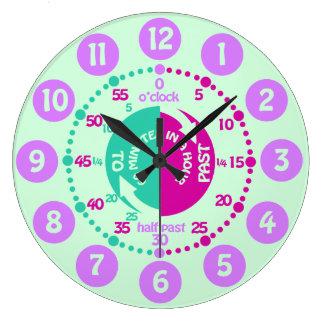 Los chicas aprenden decir a tiempo el reloj de par