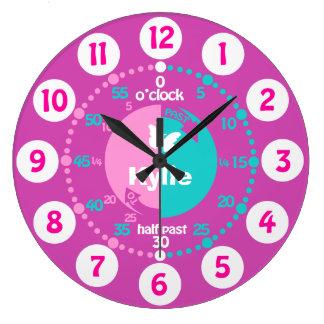 Los chicas aprenden decir a tiempo la aguamarina r reloj