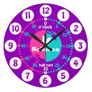 Los chicas aprenden decir a tiempo la aguamarina r relojes