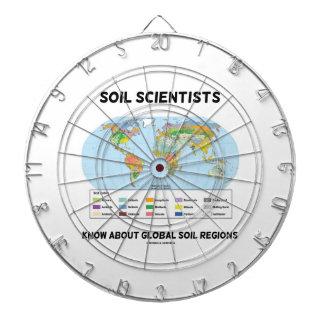 Los científicos del suelo saben sobre regiones glo
