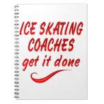 Los coches del patinaje de hielo lo consiguen hech libros de apuntes