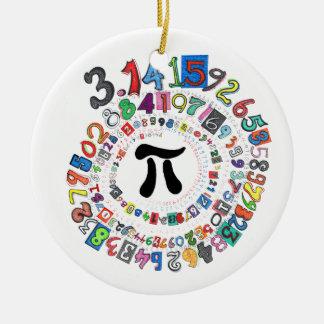 Los dígitos del pi forman un espiral colorido adorno de reyes