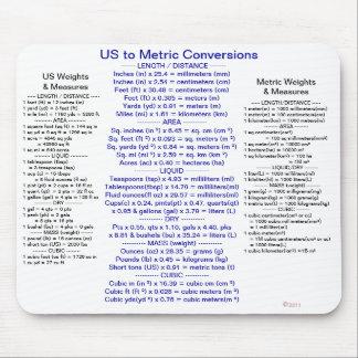 Los E.E.U.U. a las conversiones métricas con los p Tapete De Raton