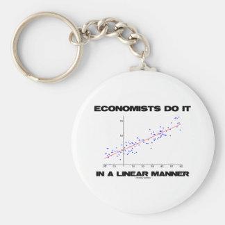Los economistas lo hacen de una manera linear (la  llavero redondo tipo pin