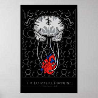 Los efectos de la dopamina - poster