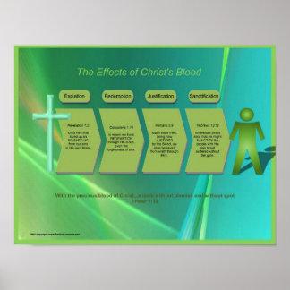 Los efectos de la sala de clase de la sangre de Ch Poster