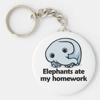 Los elefantes comieron mi preparación llavero redondo tipo pin