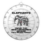 Los elefantes tienen las mejores memorias que nunc tablero dardos
