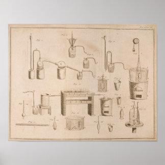 Los elementos de Chemistry Posters