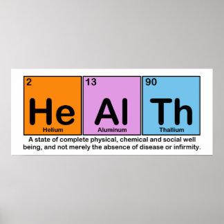 Los elementos del poster de la salud