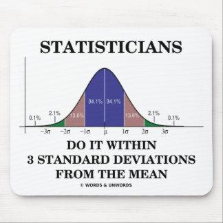 Los estadísticos lo hacen dentro de 3 desviaciones alfombrillas de ratón