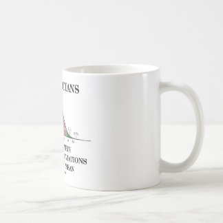 Los estadísticos lo hacen dentro de 3 desviaciones taza de café