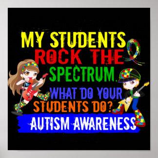 Los estudiantes oscilan el autismo del espectro impresiones
