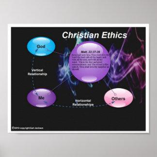 Los éticas del cristiano de la carta poster