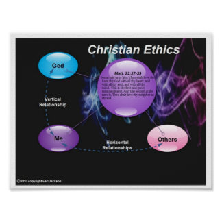 Los éticas del cristiano de la carta póster