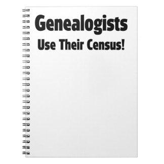 Los Genealogists utilizan su censo Libretas
