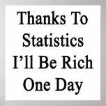 Los gracias a las estadísticas seré un día rico impresiones