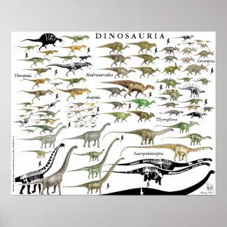 Los grupos del dinosaurio escalan la carta Gregory Póster