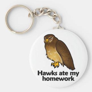 Los halcones comieron mi preparación llavero redondo tipo pin
