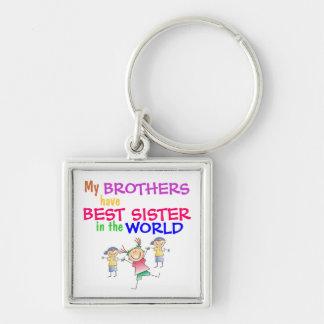 Los hermanos tienen mejor llavero de la hermana
