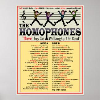Los Homophones Poster