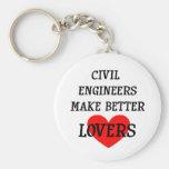 Los ingenieros civiles hacen a mejores amantes llaveros