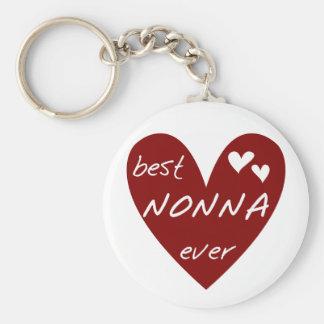 Los mejores regalos de las camisetas de Nonna del Llaveros