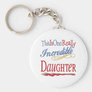 Los mejores regalos del mundo para las hijas llavero