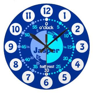 Los muchachos aprenden decir el reloj nombrado