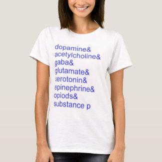 Los neurotransmisores playera