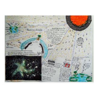 Los neutrinos son gravedad, postales