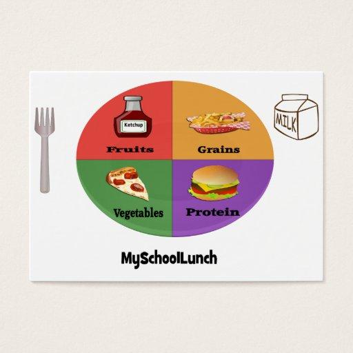 Los nuevos, nuevos cuatro grupos de alimentos tarjetas de visita grandes