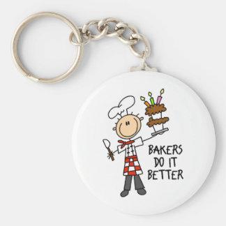 Los panaderos mejora, pegar la figura llavero