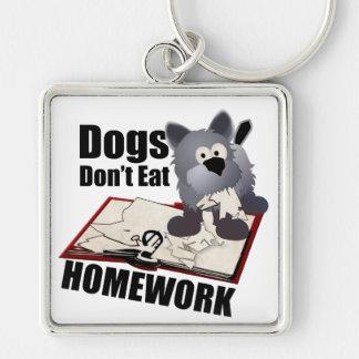 Los perros no comen la preparación llaveros personalizados