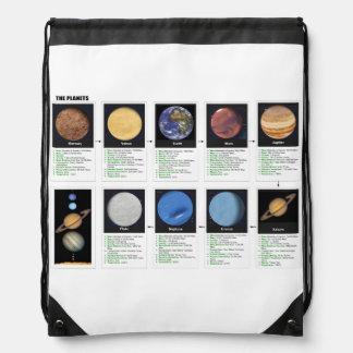 Los planetas mochilas