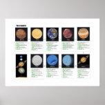 Los planetas posters