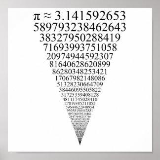 Los primeros mil dígitos de pi (miradas infinitas) póster
