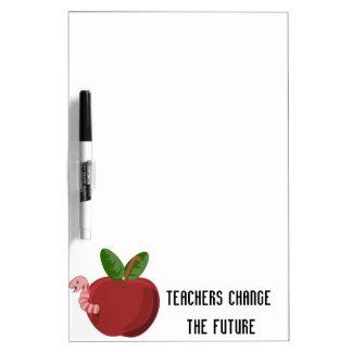 Los profesores cambian el futuro pizarra